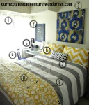 Guest Room - Fabric Covered Canvas